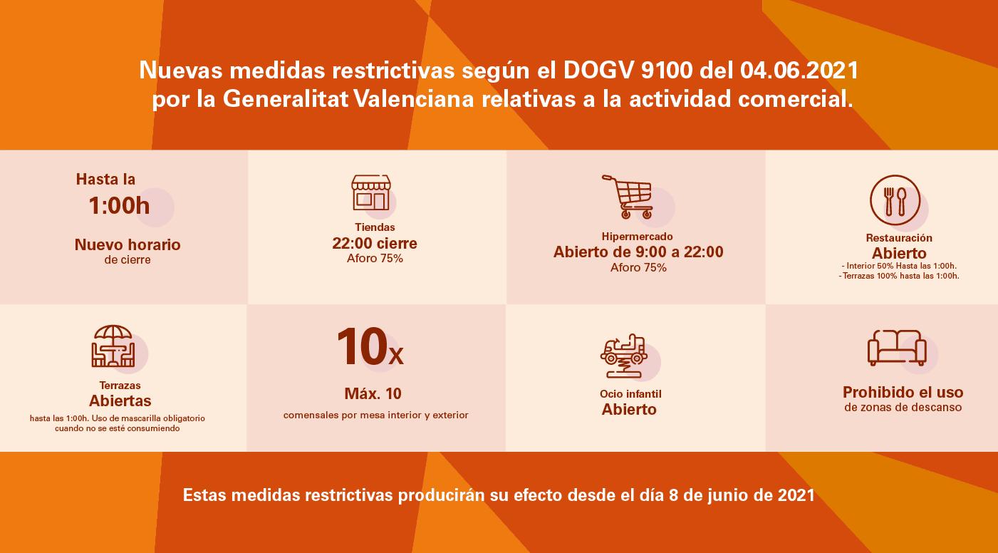 NUEVAS MEDIDAS RESTRICTIVAS JUNIO 2021