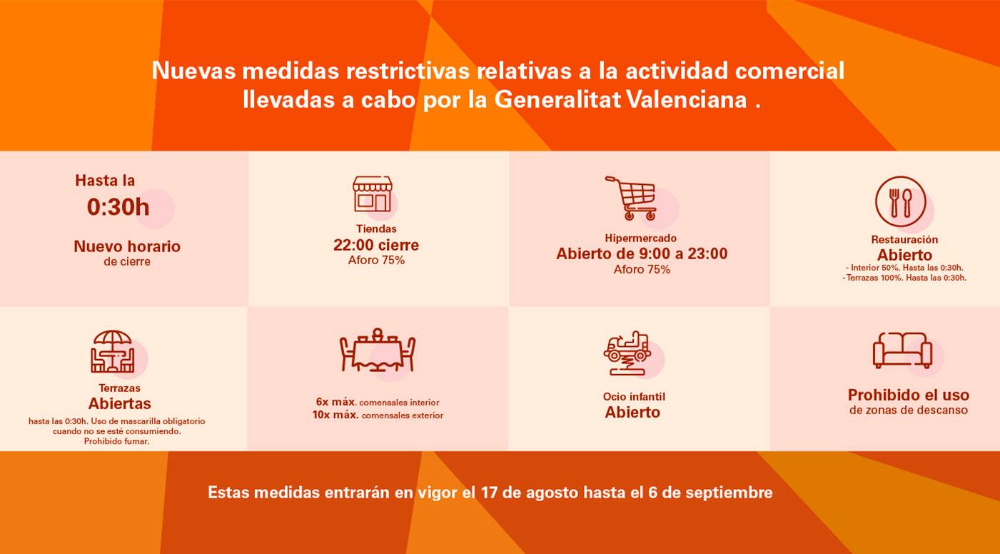 NUEVAS MEDIDAS RESTRICTIVAS JULIO y AGOSTO 2021